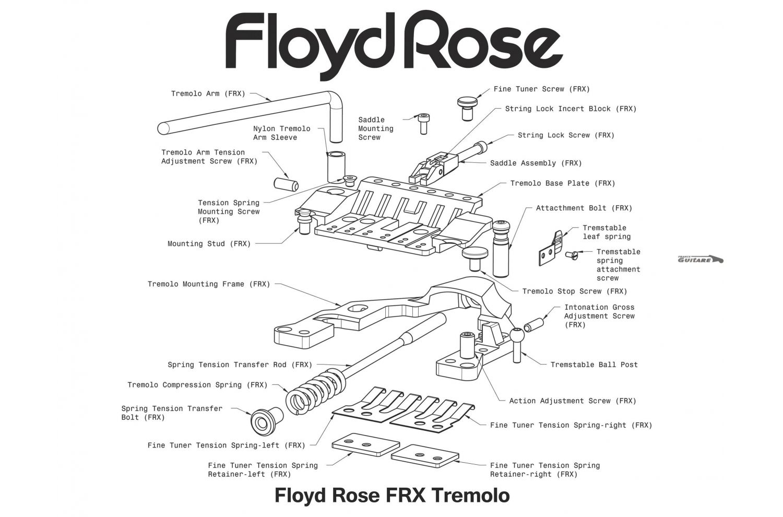 tremolo floyd rose frx chrome pour gibson et epiphone
