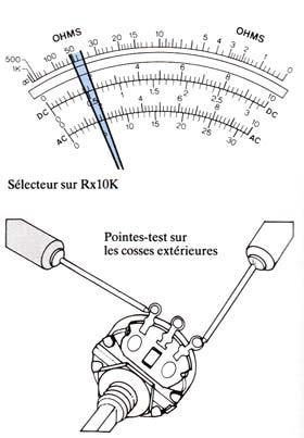Contr le v rification lectronique de guitare lectrique blog lutherie fran - Comment tester un circuit electronique ...