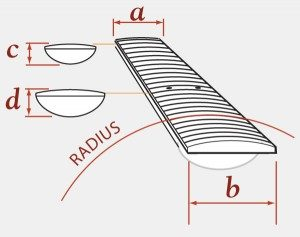 neckdiagram