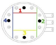 potentiomètre switch fender S-1