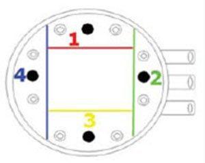 points de masse de chacun des 4 pôles du switch