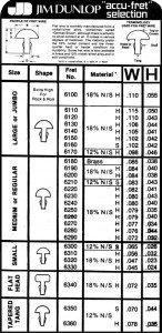 charte dimensions frettes dunlop