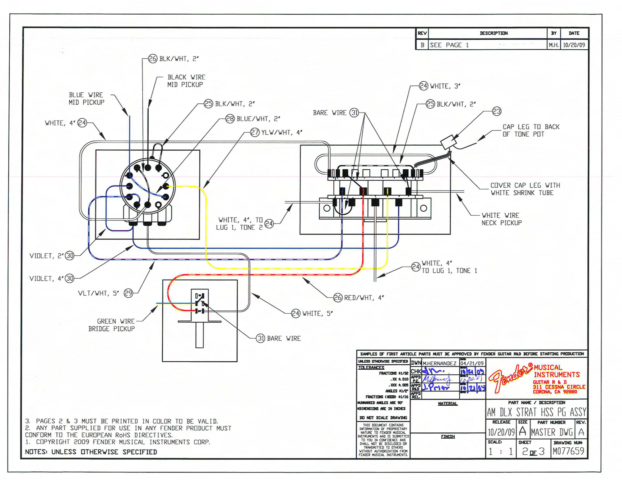 Wiring Diagrams For Fender Squier Strat – The Wiring Diagram ...